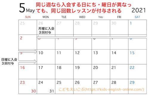 リップルキッズパーク料金カレンダー1