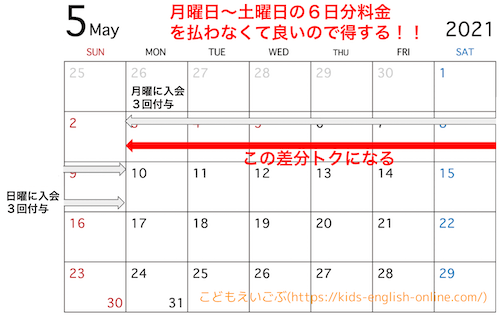 リップルキッズパーク料金カレンダー2