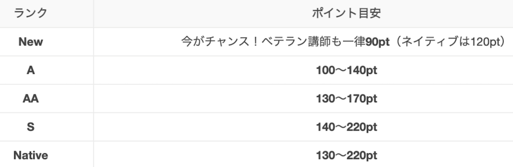 small8-1world口コミ